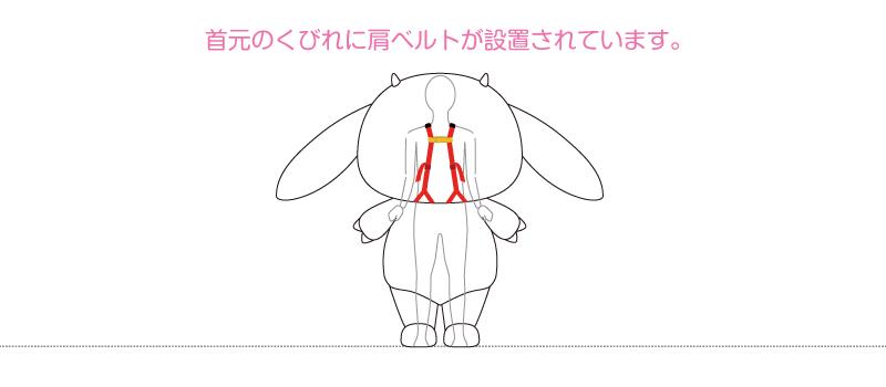 Lサイズの肩ベルトの構造例