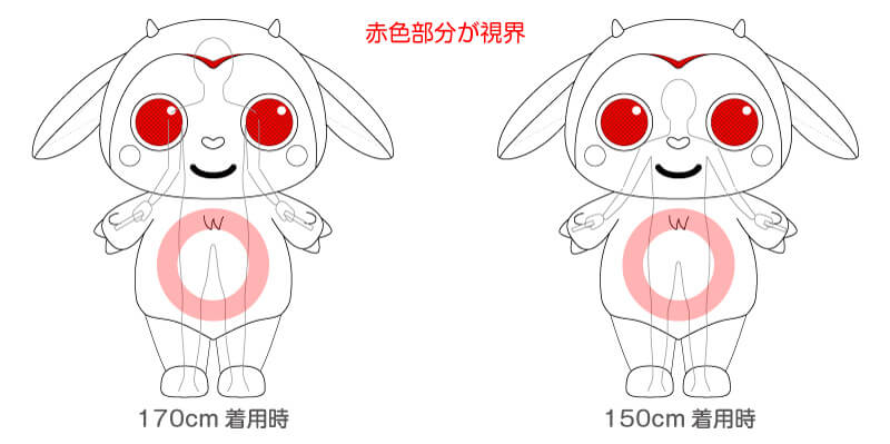 170cm用と150cm用の視界部を設定した場合のイメージ
