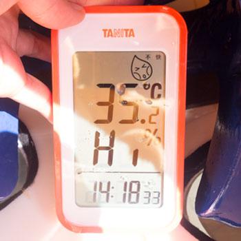 屋外で活動後のウレタン着ぐるみ内部は35.2℃、湿度100%超え